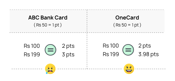 Fractional Reward Points on OneCard